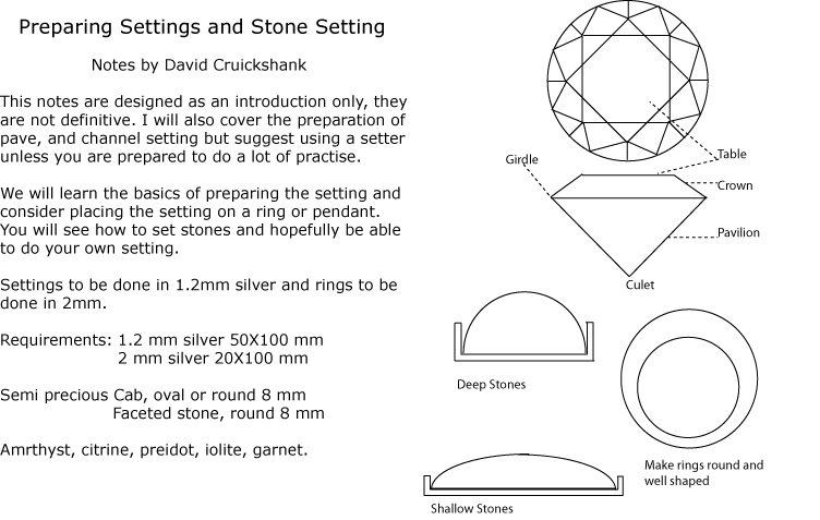 Introduction to the making of settings and stone setting