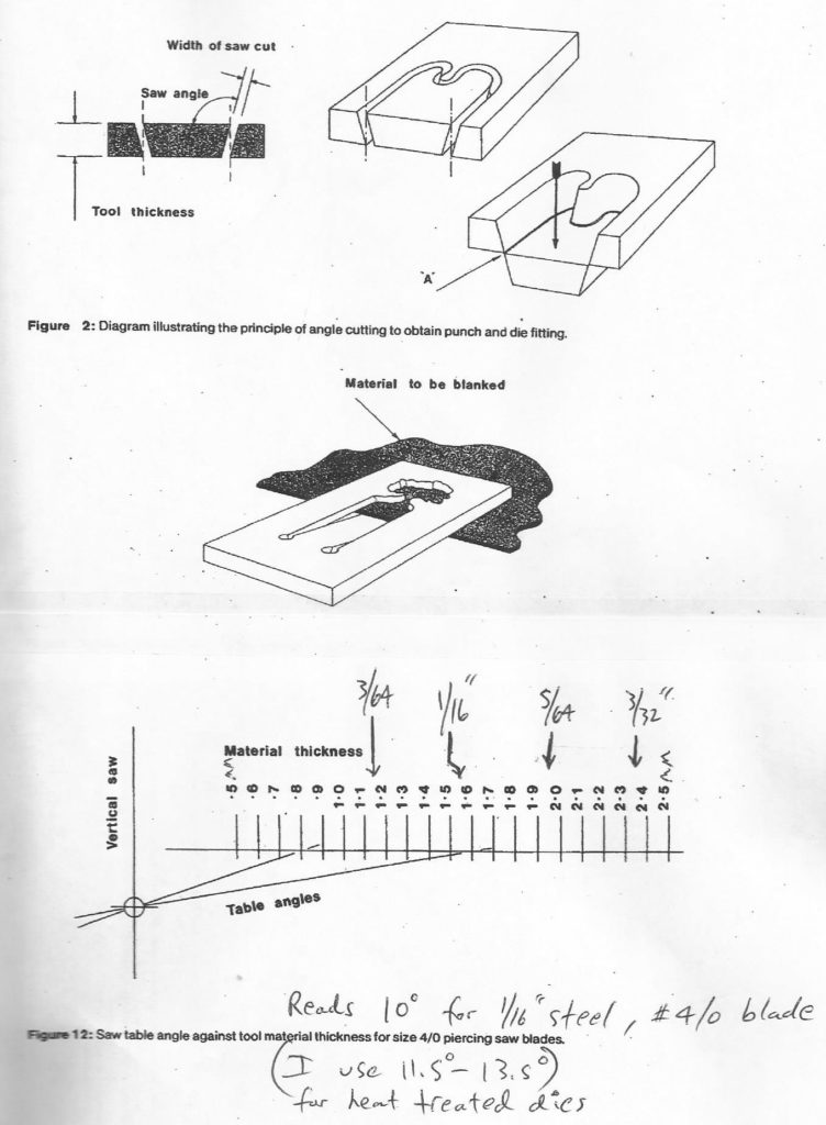 RT Paper - diagram and chart